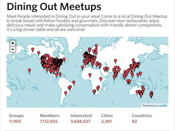 Dining Out Meetups