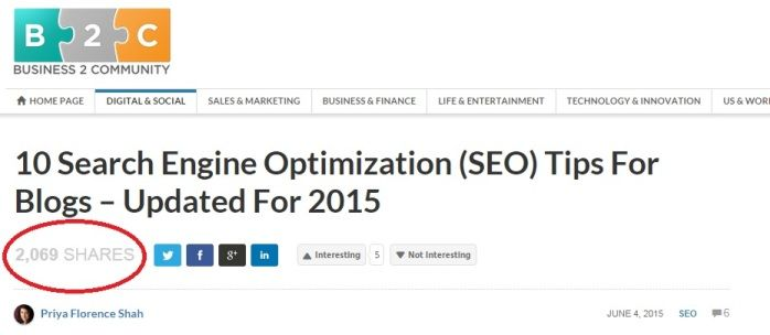 SEO Article Shares B2C